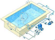 branchement pompe piscine