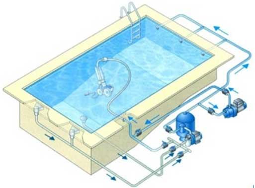 aspirateur de surface pour piscine